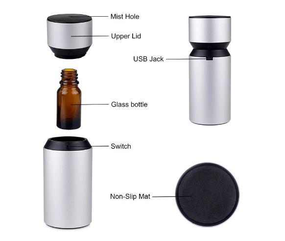 Дифузер за ароматни масла